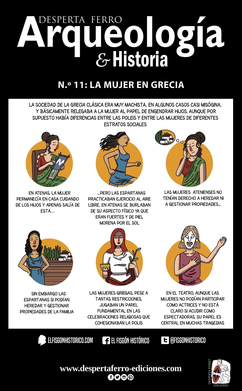 El Fisgón Histórico y la mujer en Grecia