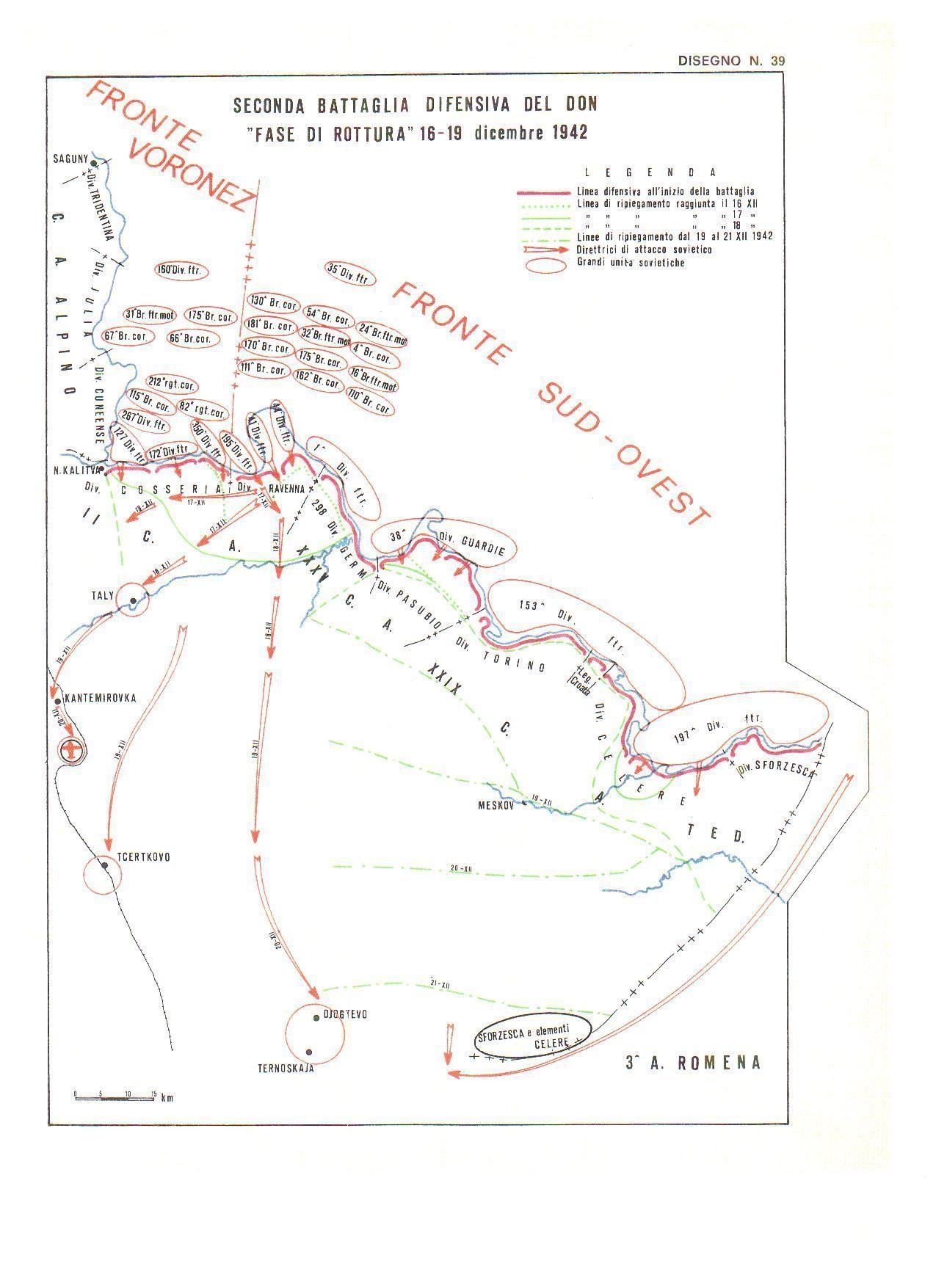 Operación Pequeño Saturno. La destrucción del 8.º Ejército italiano en el Don (Diciembre 1942-Enero 1943)