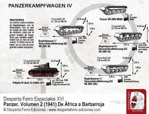 Panzer IV Primera evolución del carro definitivo por Thomas Anderson