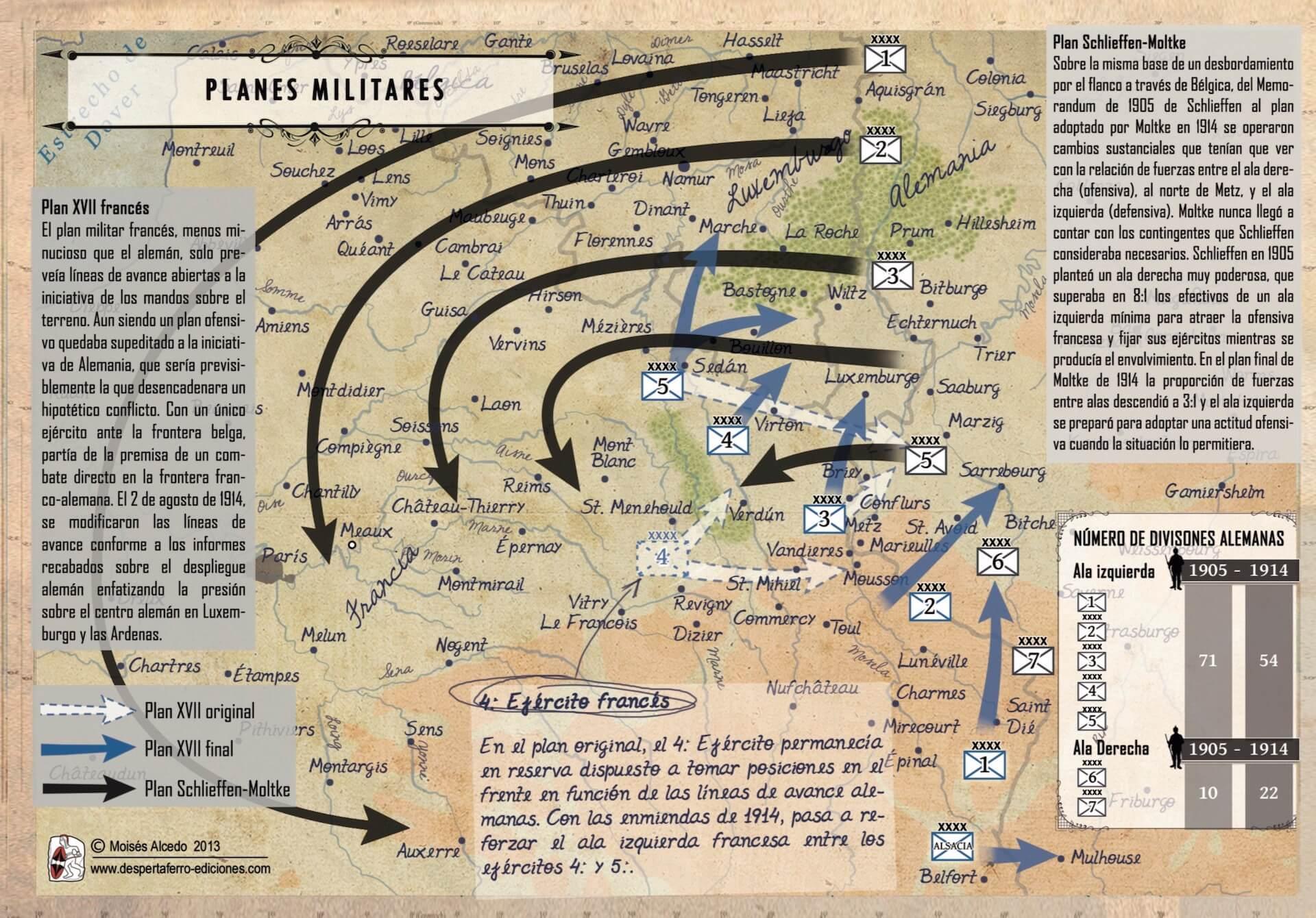 Plan Schlieffen Primera Guerra Mundial