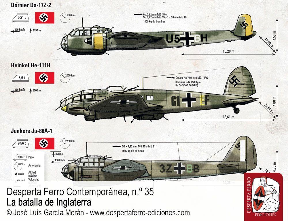 La fuerza de bombarderos de la Luftwaffe por Dan Zamansky