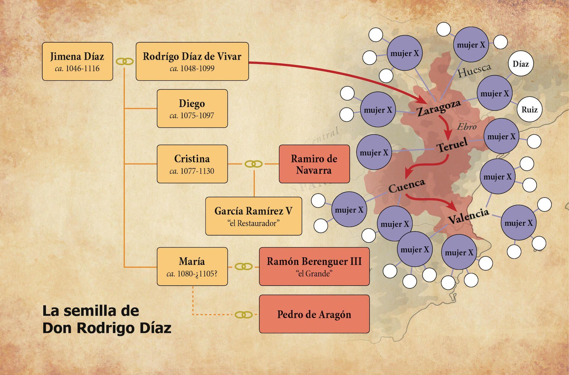 linaje descendencia genealogía Rodrigo Díaz de Vivar el cid