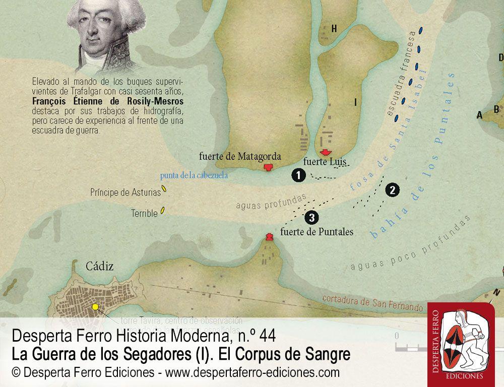 Y, además, introduciendo el n.º 45, La captura de la escuadra de Rosily en Cádiz, 1808 por Agustín Guimerá Ravina – Consejo Superior de Investigaciones Científicas