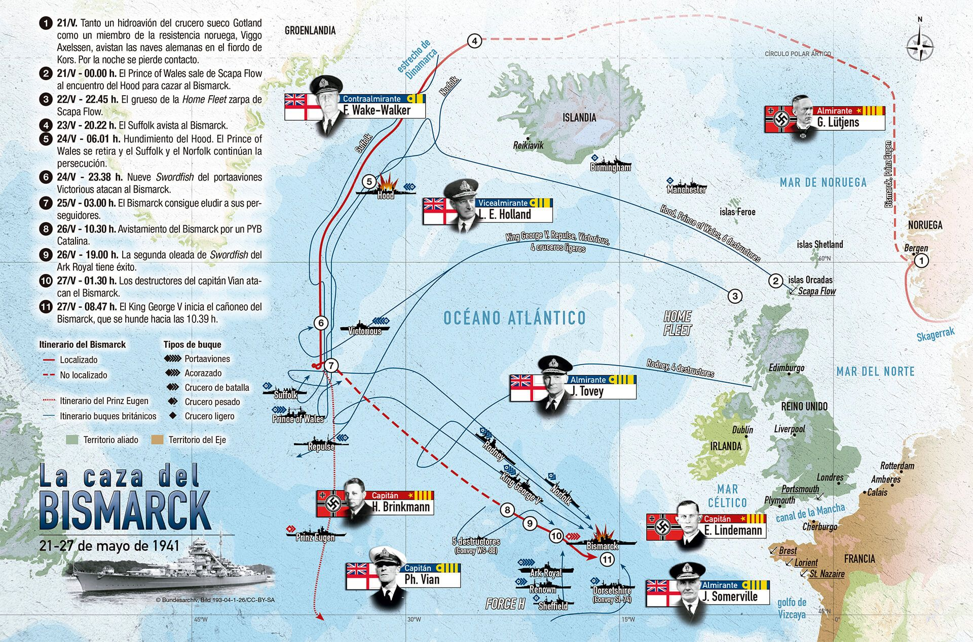 Mapa caza del acorazado Bismarck Hood batalla