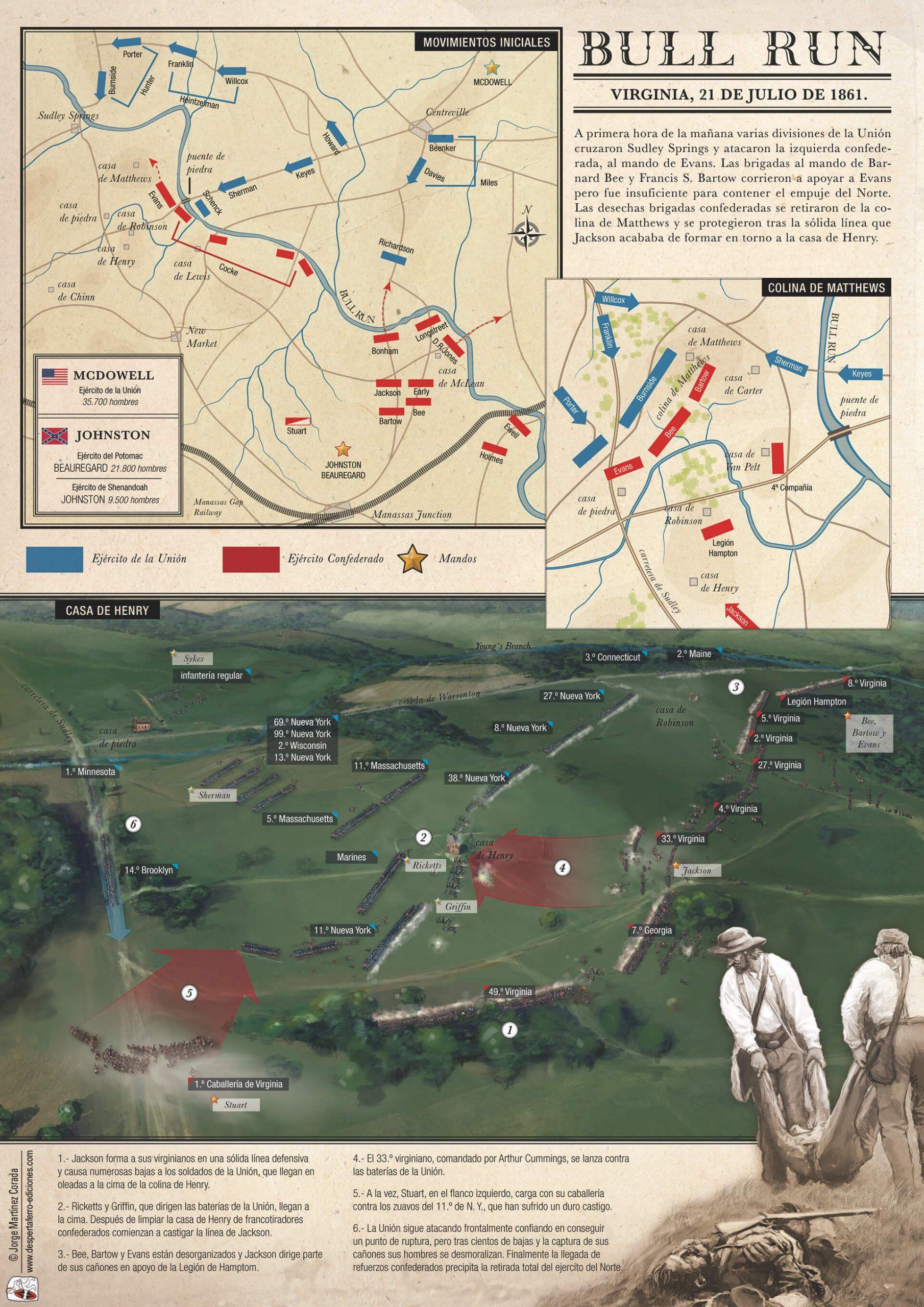 mapa 1.ª batalla de Bull Run