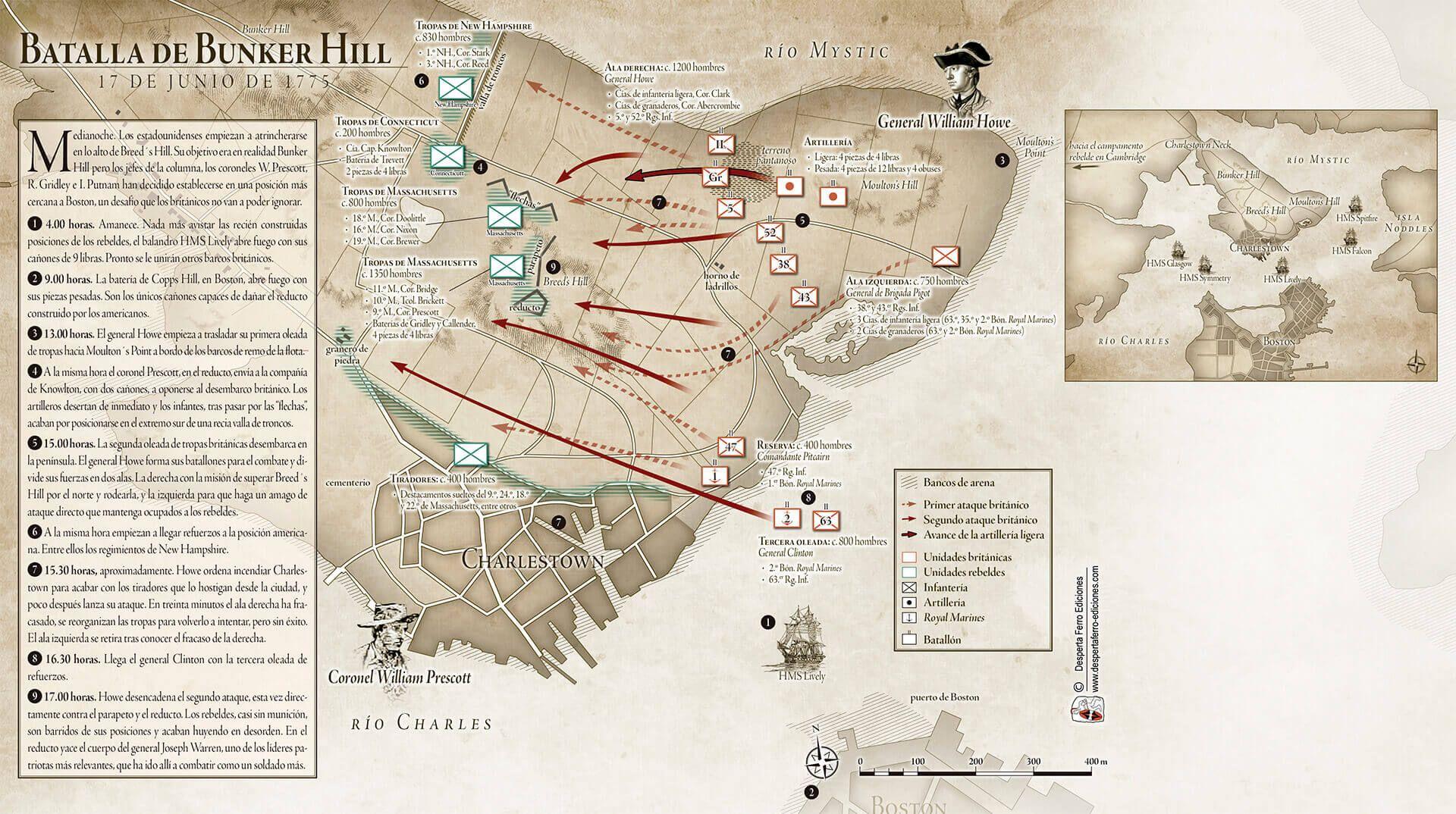 Mapa de la batalla de Bunker Hill 1775