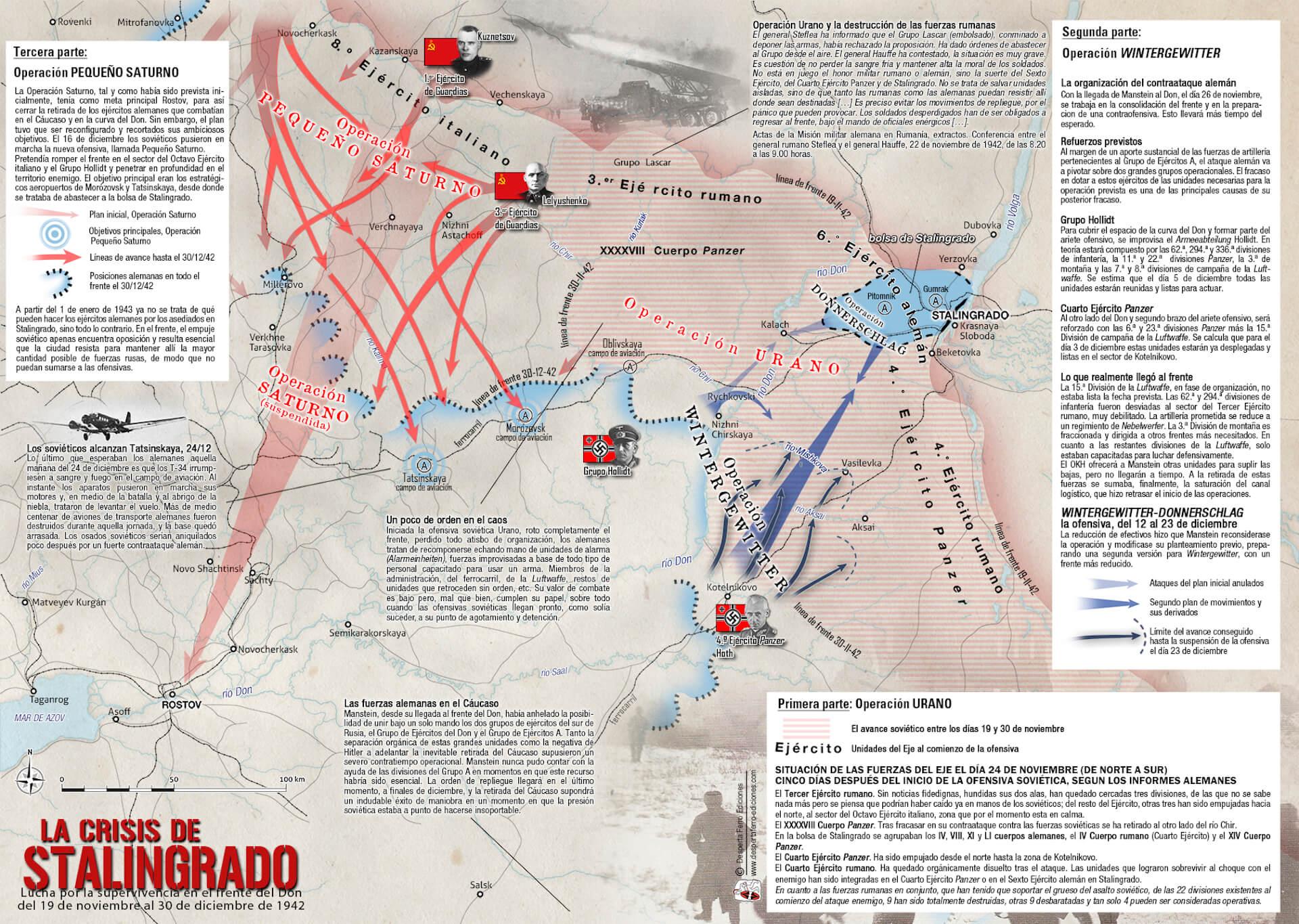 mapa Operación Urano