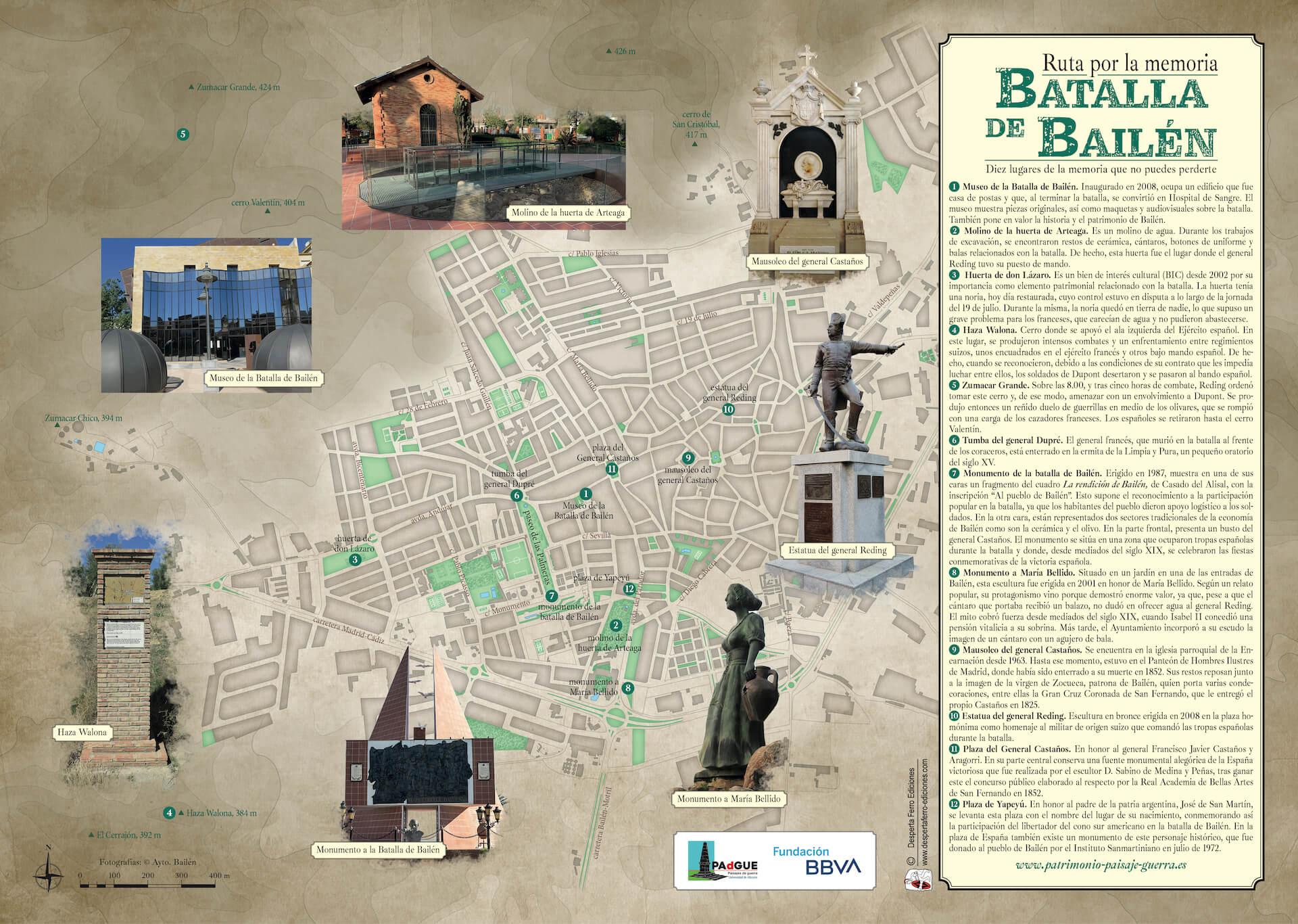 campo de batalla de Bailén