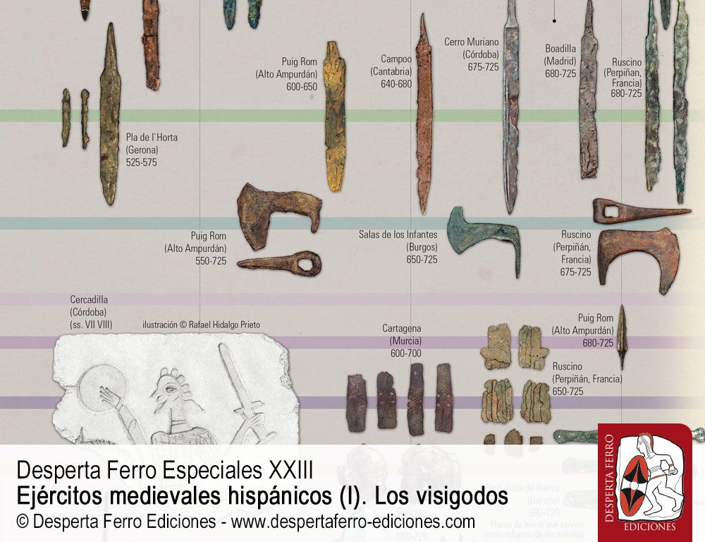 El armamento de época visigoda. De las llanuras de Aquitania a la laguna de La Janda (416-711 d. C.) por Raúl Catalán Ramos (AC Zamora Protohistórica)