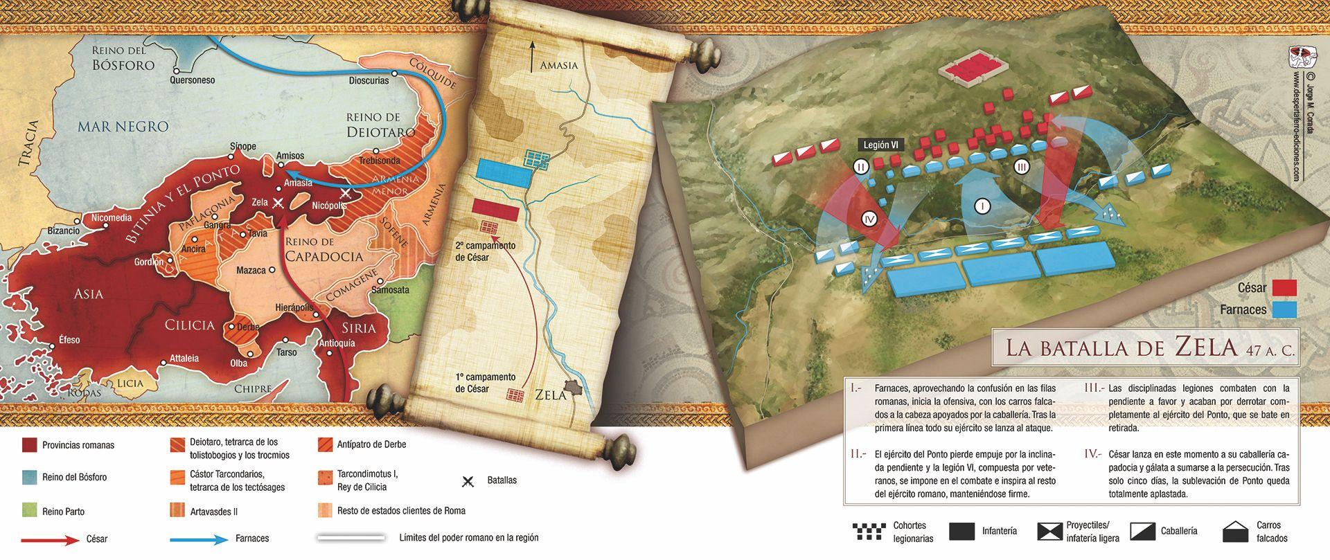 Mapa batalla de Zela Julio César