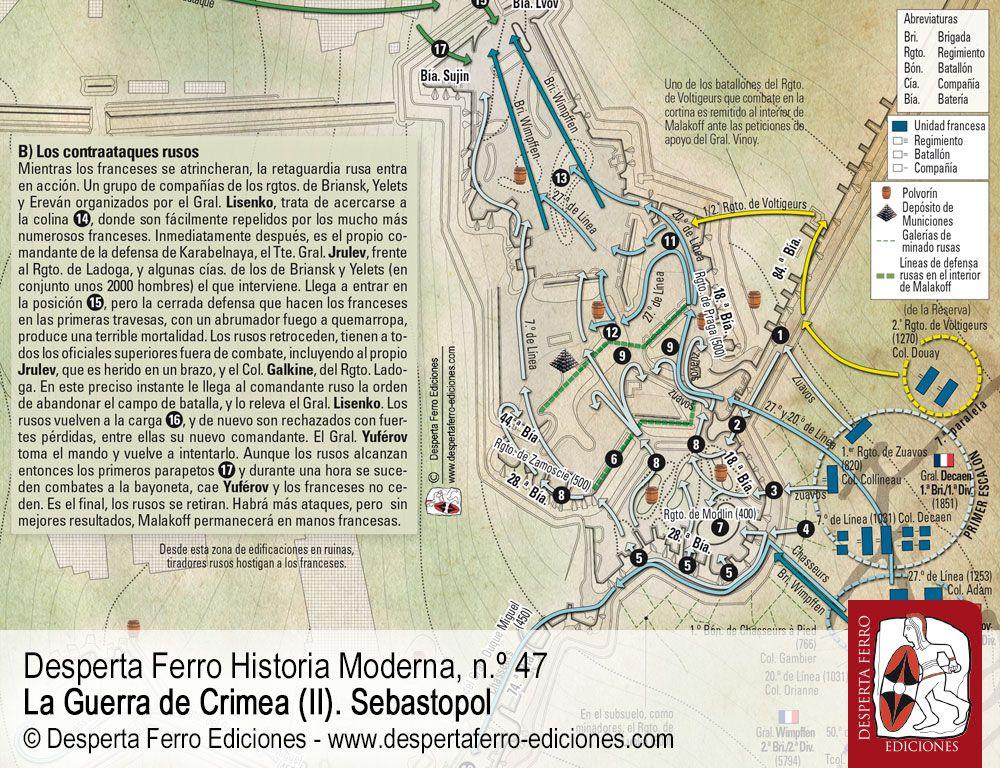 La caída de Sebastopol. Los asaltos a Malakoff y el Gran Redán por Anthony Dawson asedio de  Sebastopol
