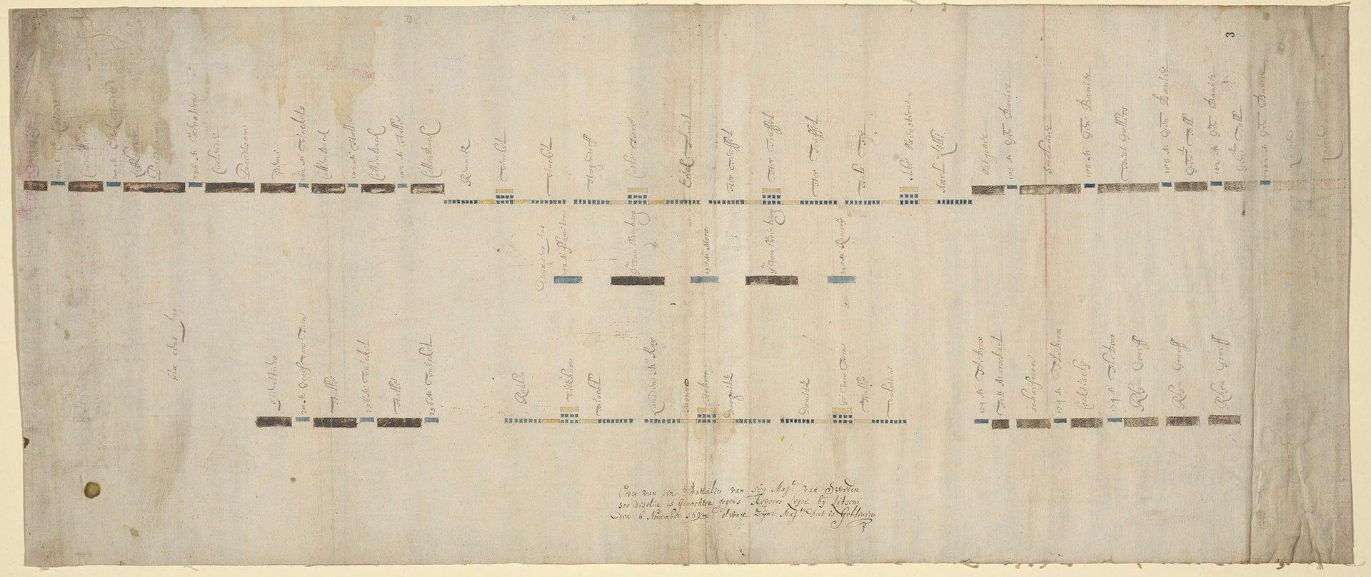 Orden de batalla del ejército del rey de Suecia en la batalla de Lützen el 6 de noviembre de 1632