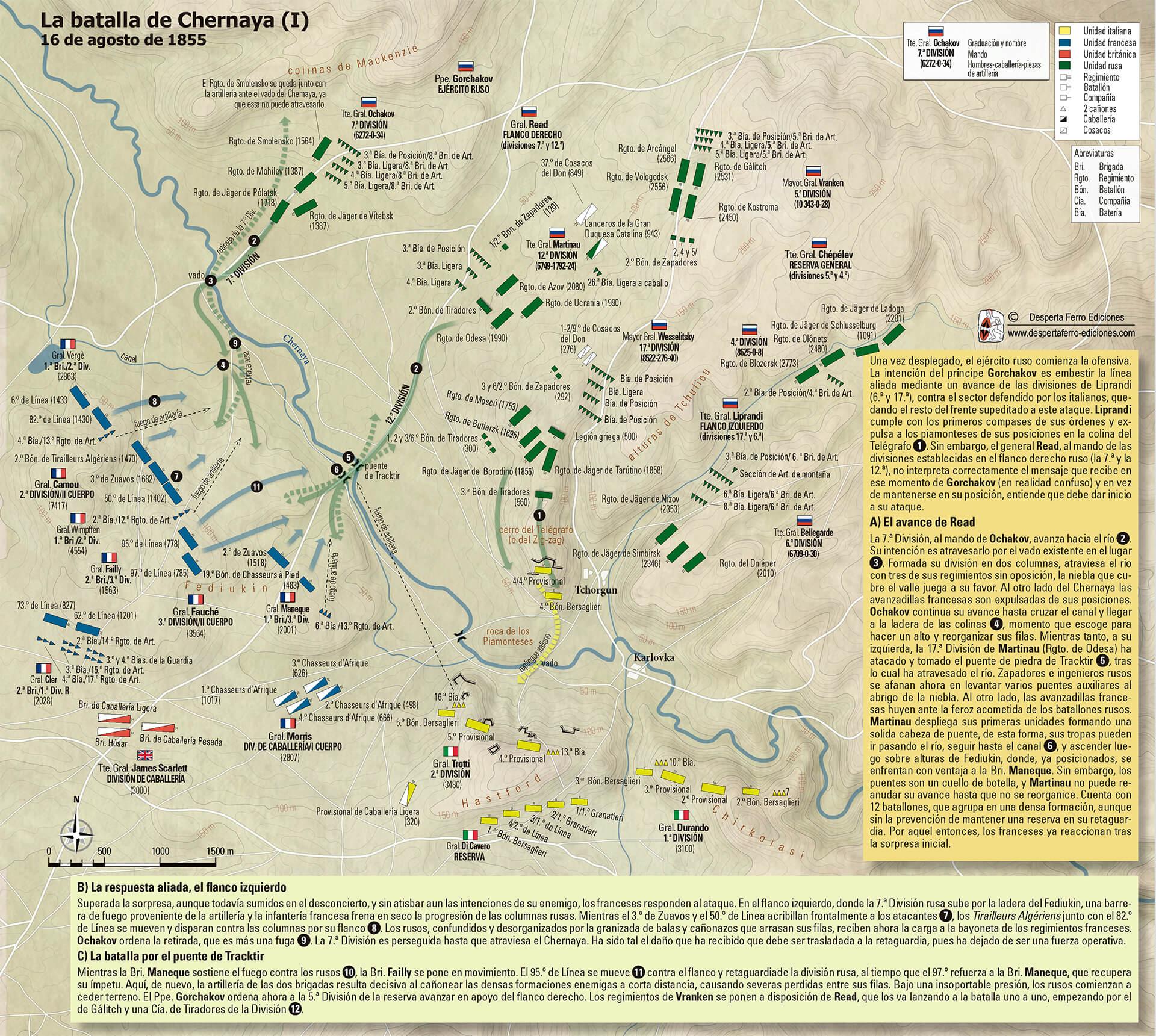 La batalla de Chernaya, 16 de agosto de 1855. I. El ataque ruso