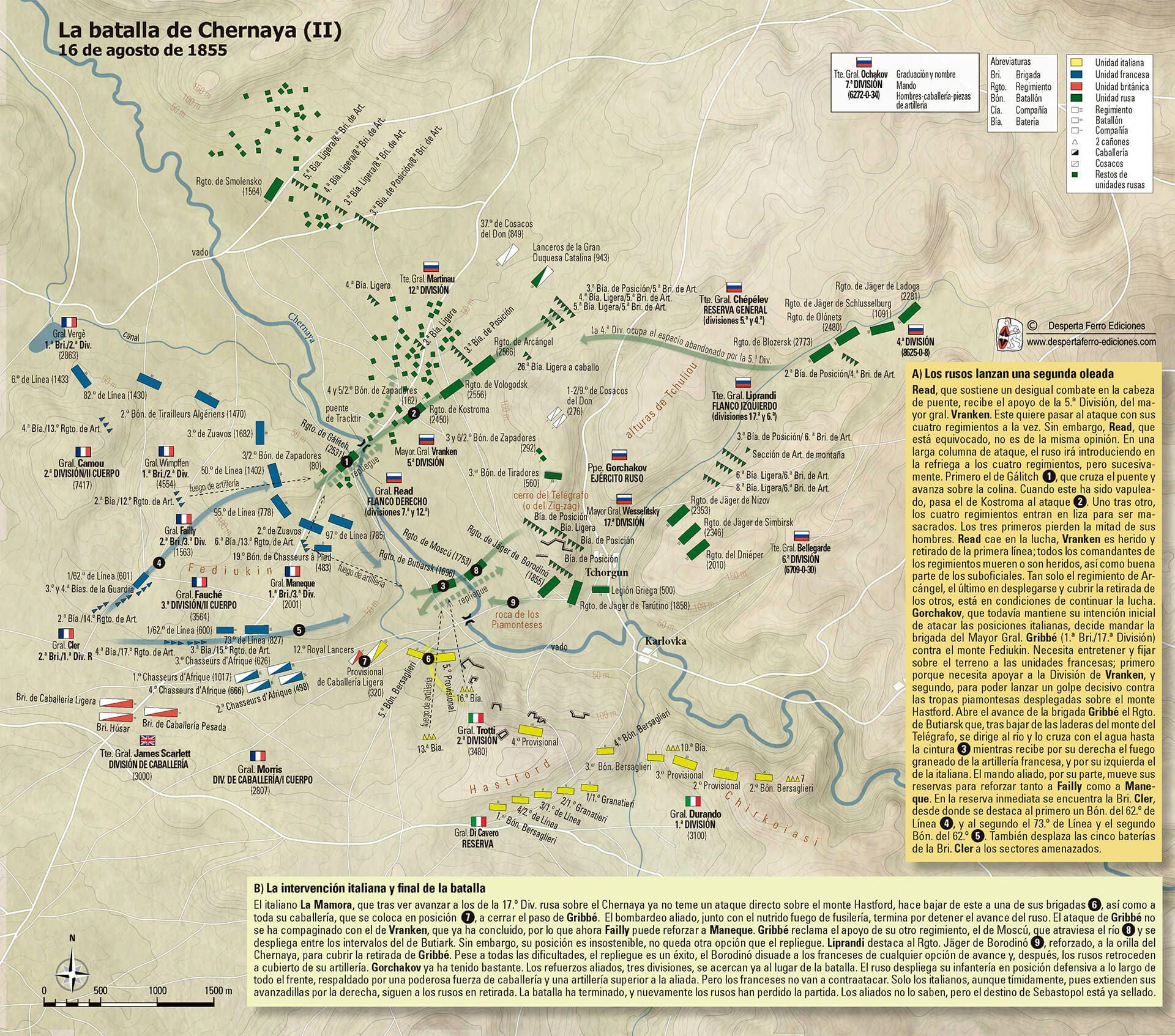 La batalla de Chernaya, 16 de agosto de 1855. II. El contrataque aliado
