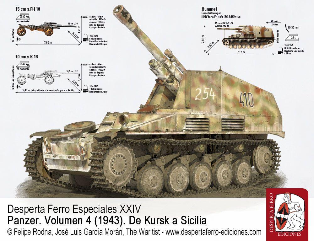 La artillería de las divisiones Panzer por Pier Paolo Battistelli Panzer 1943