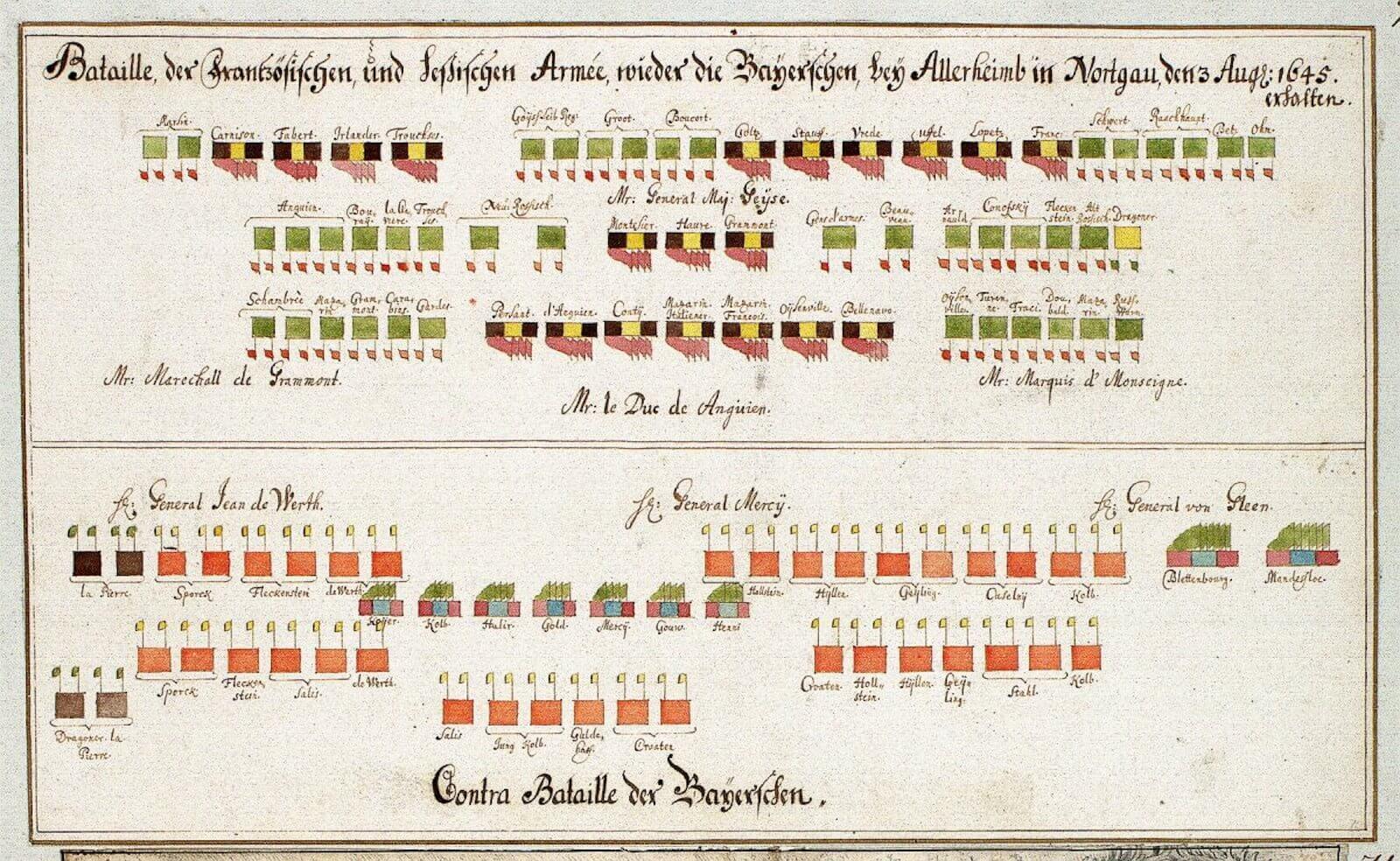 Órdenes de batalla de los ejércitos francés y bávaro en Allerheim