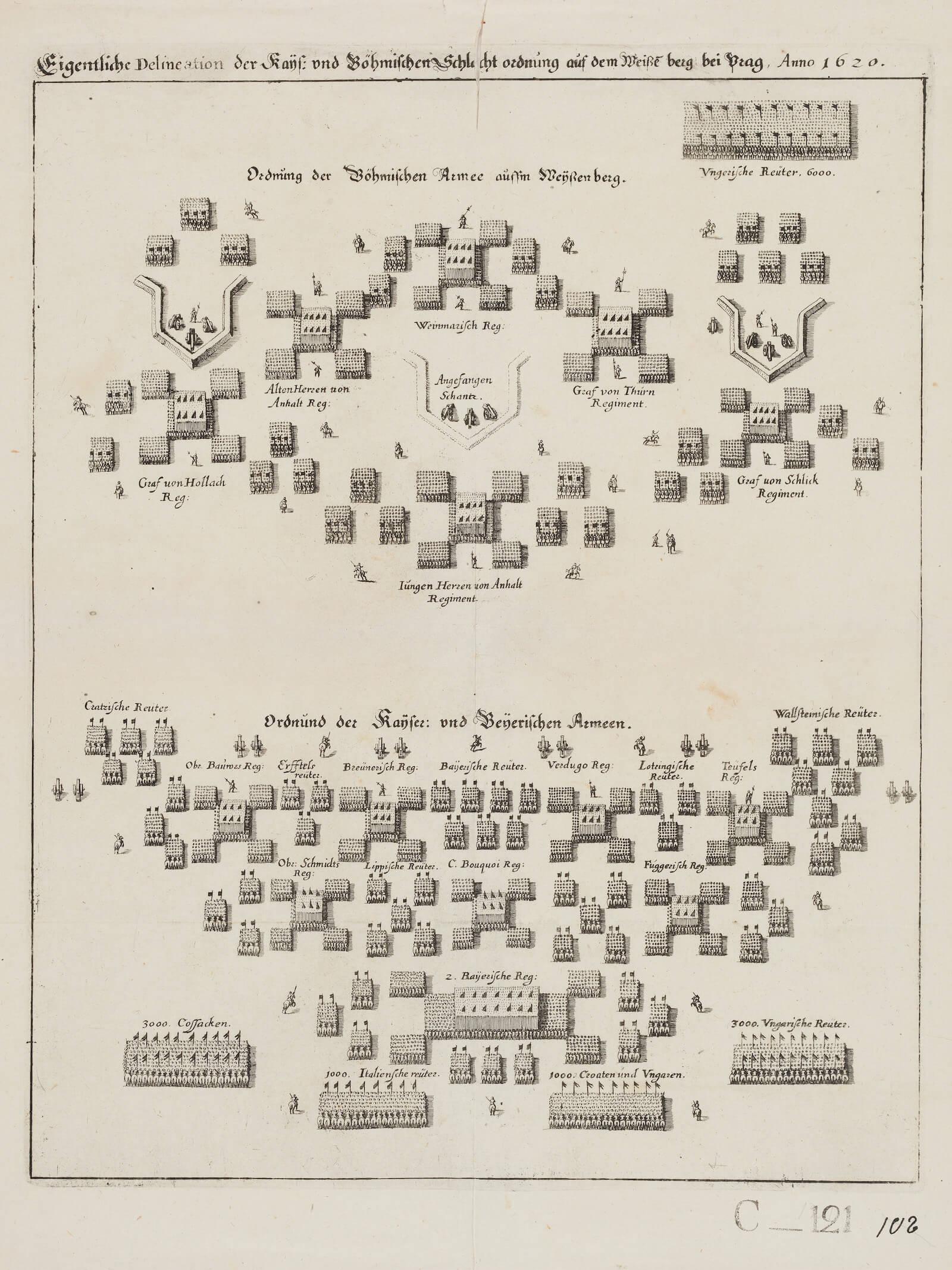 orden de batalla de los ejércitos imperial y bohemio en la batalla de Montaña Blanca tácticas guerra de los treinta años