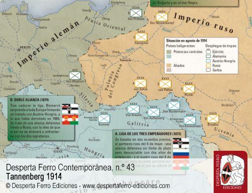 Rusia y Alemania. Dos imperios frente a frente por Matthias Strohn (University of Buckingham)
