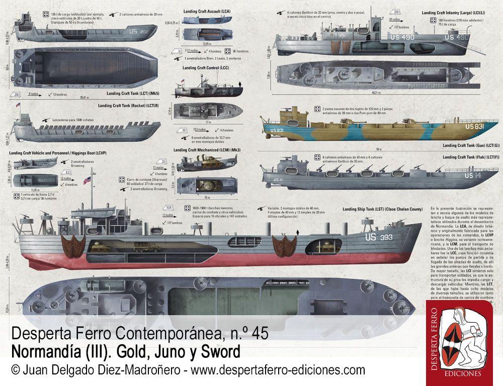 Operación Neptune. La armada aliada en el Día D por Craig L. Symonds (United States Naval War College)