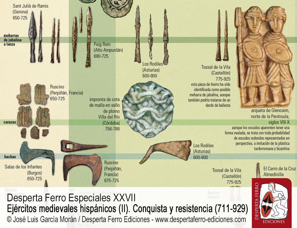 El acero de Alá Armamento en la península ibérica entre los años 711 y 929 por Rafael Carmona Ávila (Museo Histórico Municipal de Priego de Córdoba)